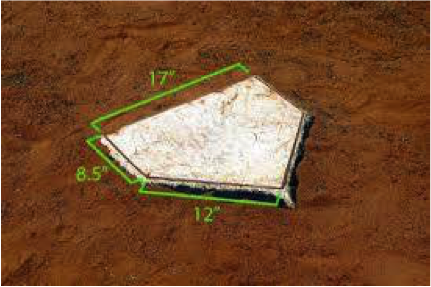 A close up picture of home plate on a baseball field. The dimensions are labeled, 17 inches wide, 8.5 inches in length, and 12 inch diagonal to a point.